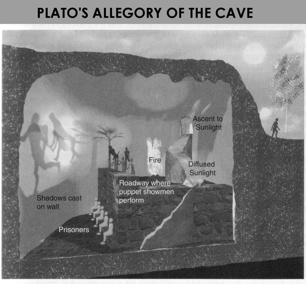 allegory of the cave essay politics essay sample allegory of the cave